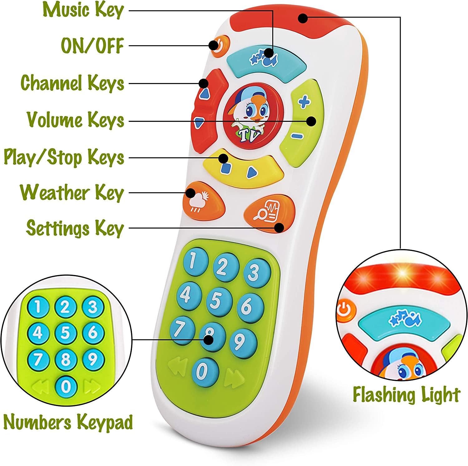 Buy My Remote, My Program – Baby Remote Control Toy for Toddler ...