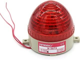 Best desk lamp light bulb types Reviews
