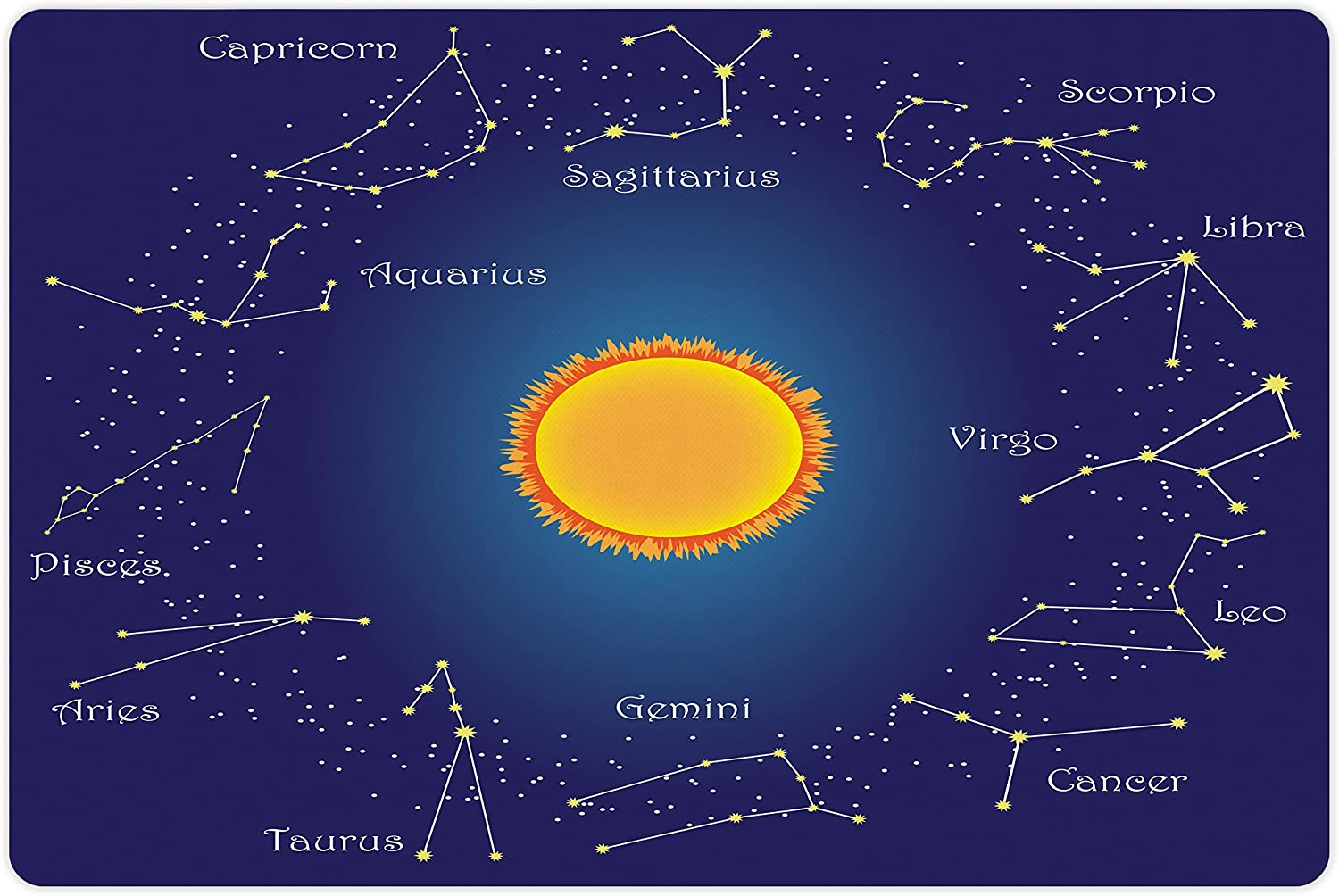 Import Lunarable Astrology Pet Mat for Food C Celestial Star and Water Spring new work
