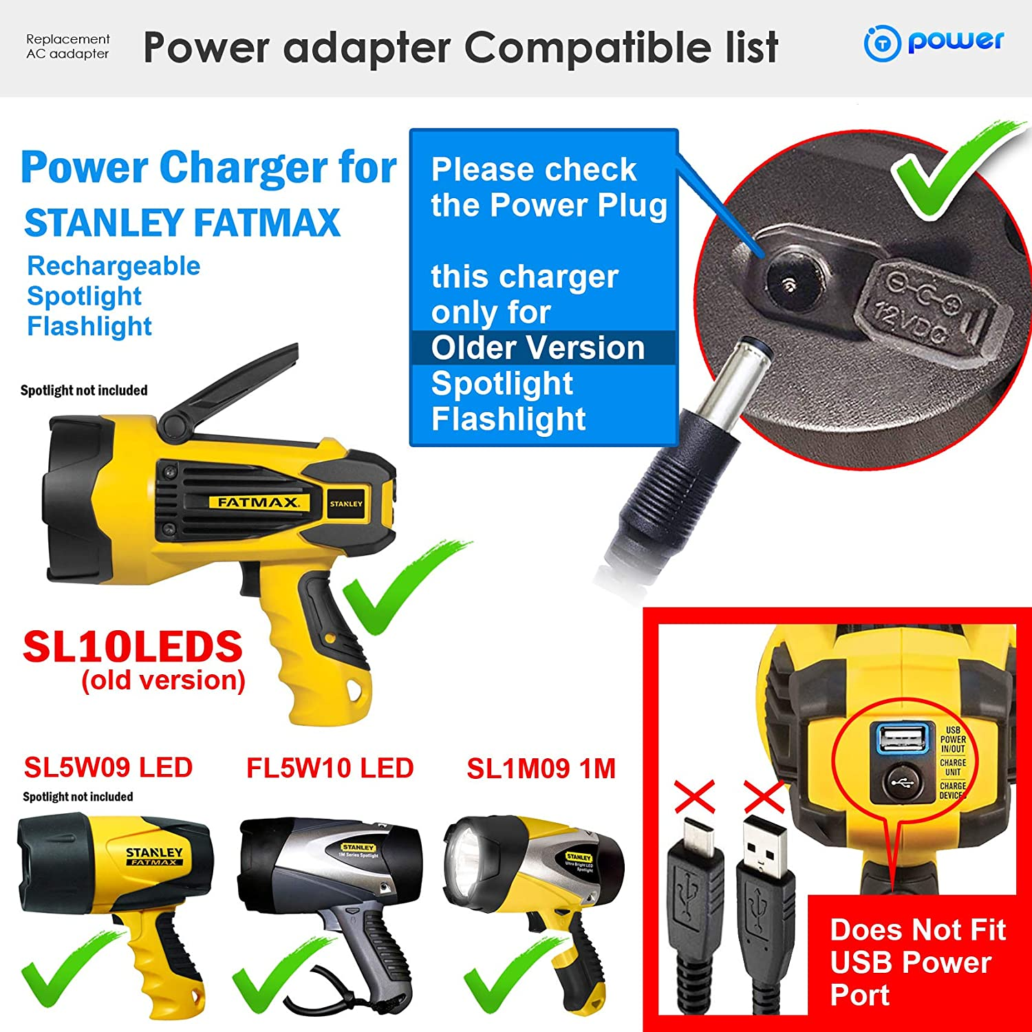 T-Power Ac Adapter Compatible with 12v Stanley FatMax LED SL1M09 SL5W09 HID0109 FL5W10 FL3WBD Waterproof LED Rechargeable Spotlight p,n: HT73005A Charger Power Supply