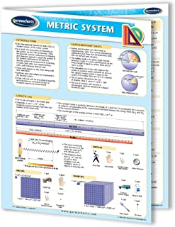 Best tap and drill wall chart Reviews