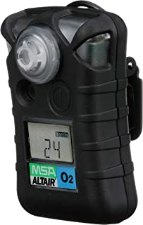 natural gas detector false alarm