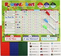 Magnetic Reward Chart Set, Includes: 20 Magnetic Chores, 240 Magnetic Stars & 4 Color Dry Erase Markers! Behavior Chart Board Magnetic Backing & Hanging loop for Wall, Rigid board Dry Erasable,16 x 12