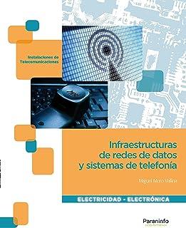 Amazon.es: Sistemas de telefonia