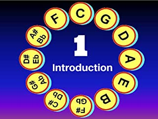Music Theory  - Circle of 5ths # 1 Introduction