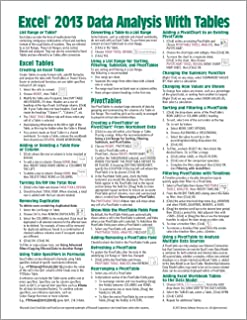 microsoft excel 2013 quick reference card