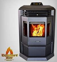 Best pellet stove no electricity Reviews