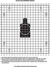 m4 zero target