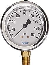 wika gauges