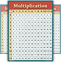 Learning Multiplication table chart LARGE LAMINATED poster for classroom clear teaching tool for schools edu Young N Refined (18x24)