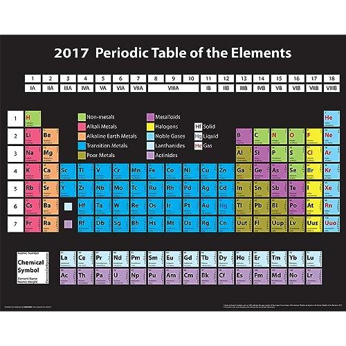 Periodic Table: Amazon com