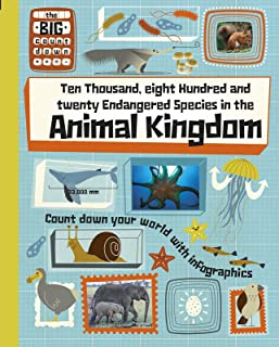 Ten Thousand, Eight Hundred and Twenty Endangered Species in the Animal Kingdom (Big Count Down)