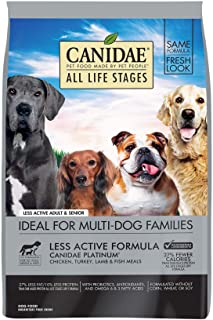 Best dogs less than 5 pounds Reviews