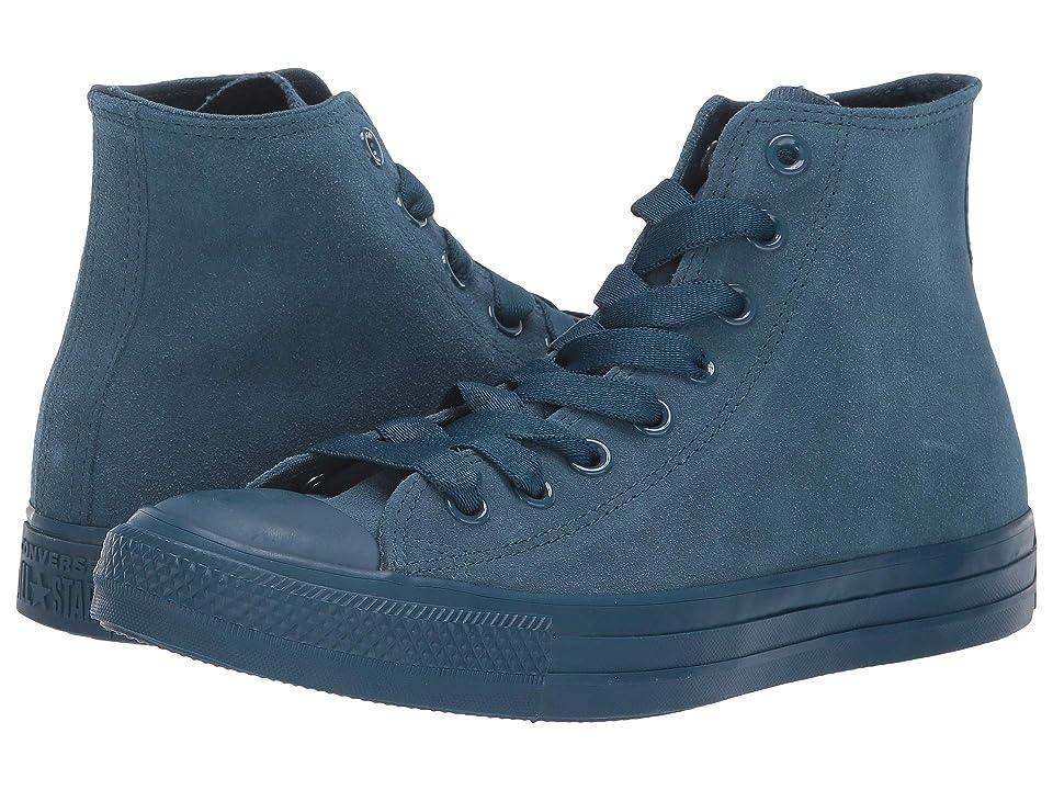 Converse Chuck Taylor All Star Tonal Suede Hi (Blue Fir/Blue Fir/Blue Fir) Lace up casual Shoes