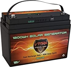 aquanot deep cycle battery