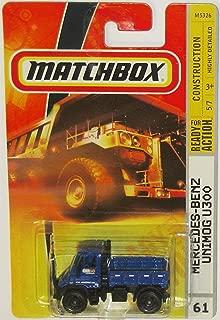 matchbox series unimog