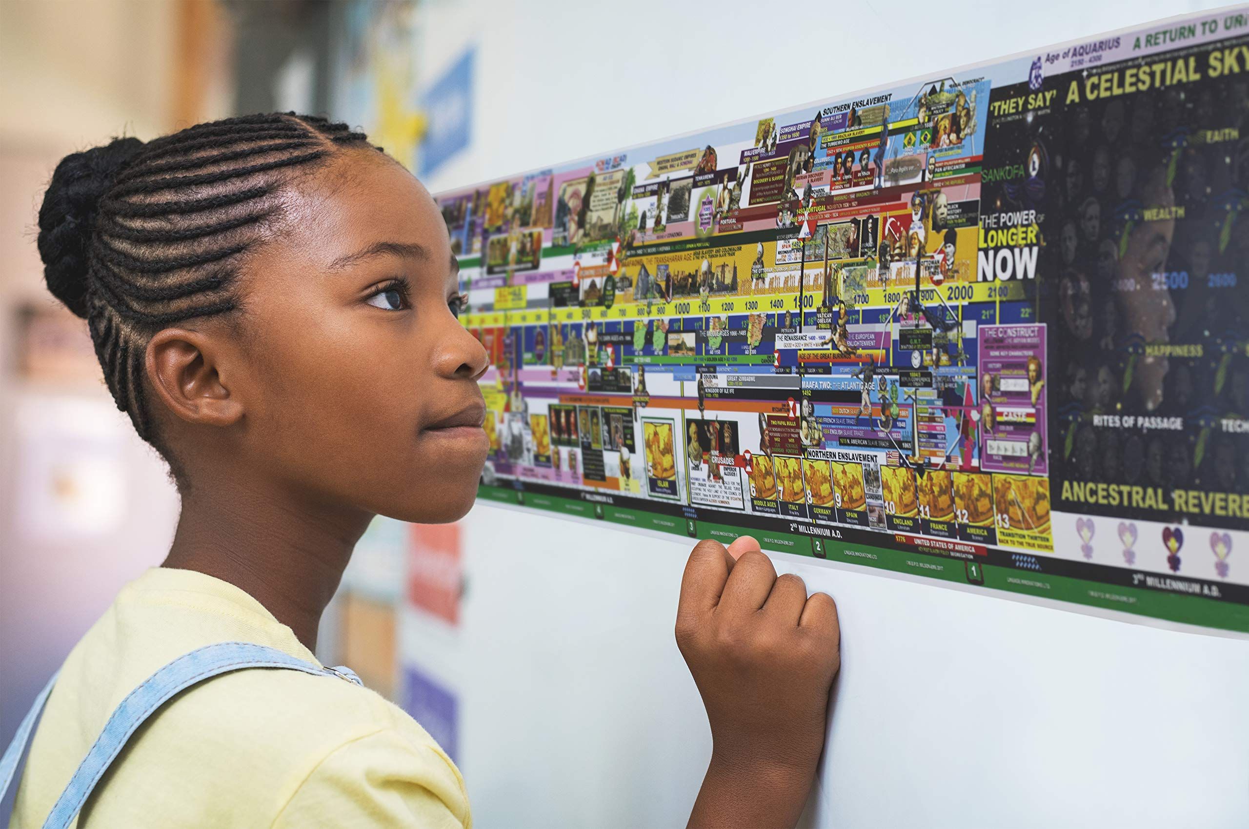 The Lineage Key Timeline: 8000 Years of African & European History Educational Classroom Scroll