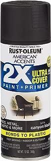 rustoleum spray paint price