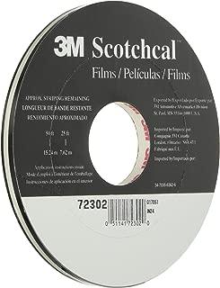"3M Scotchcal Striping Tape Black 5//16/"" x 150/' MMM723-02 Brand New!"