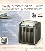 beure- Air Purifiers