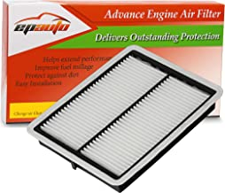 Best lifetime air filter for car Reviews
