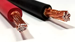 elektrisola copper wire