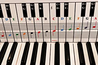 Piano and Keyboard Note Chart, Use Behind the Keys, Ideal...