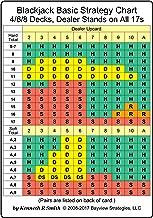 Blackjack Strategy Card - Large Edition: 4/6/8 Decks, Dealer Stands on All 17s