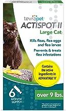 capshield for fleas