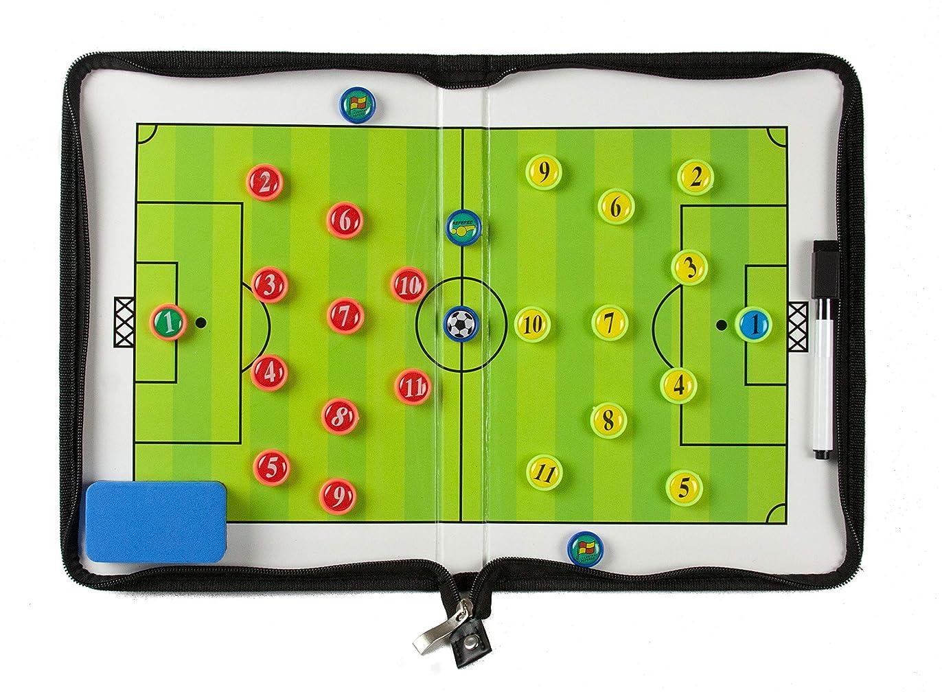 やりすぎ冒険家主導権コーチビジョン サッカー コーチングボード