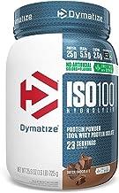 Dymatize ISO 100 Whey Protein Powder with 25g of Hydrolyzed 100% Whey Isolate, Gluten Free, Fast Digesting, Dutch Chocolat...
