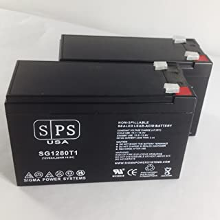 Replacement Battery for CP CP1500PFCLCD 12V 8Ah UPS Battery (2 Pack) -