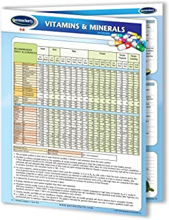 Vitamins & Minerals Guide - Canadian Edition - Quick Reference Guide by Permacharts