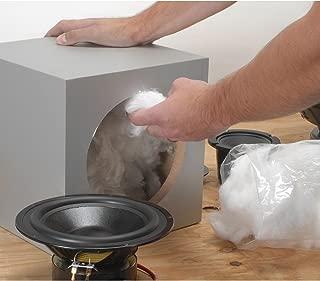 speaker cabinet damping material