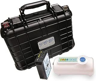 Yogi Go: Commercial Environmental Indoor Air Quality Sampling Instrument