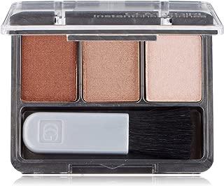 Best shimmering sands eyeshadow Reviews
