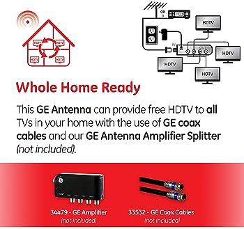GE Pro Attic Mount TV Antenna, Outdoor, Attic, Long Range Antenna, Digital, HDTV Antenna, 4K 1080P VHF UHF, Compact D...