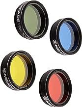 planetary filter set