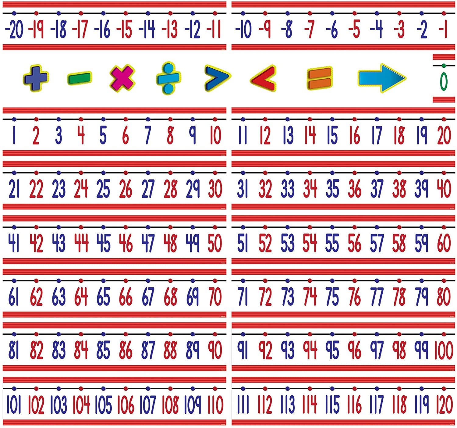 Number Line Max 77% OFF Sale special price -20 to Board +120 Bulletin