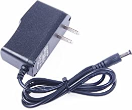KNACRO AC Adapter DC 5V 1A 1000ma 5W Power Supply Adapter AC 100v-240v Transformers Interface 5.5x2.5mm Suitable for Routers switches Control Systems (DC 5V 1A)