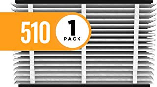 Aprilaire 510 Replacement Air Filter for Aprilaire Whole Home Air Purifiers, Clean Air Dust Filter, MERV 11 (Pack of 1)