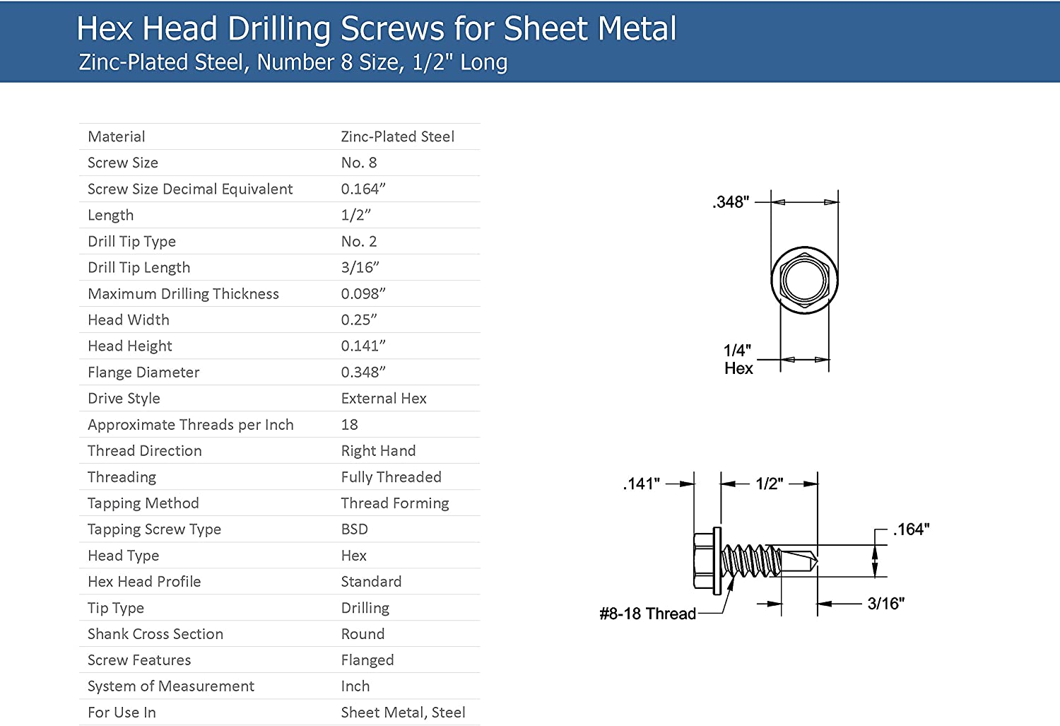#6-20 Thread Size 3//8 Length #2 Drill Point Steel Self-Drilling Screw Pack of 10000 Pack of 10000 Slotted Drive Small Parts 0606KSW Hex Washer Head 3//8 Length Zinc Plated Finish