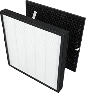 Best koios replacement filter Reviews