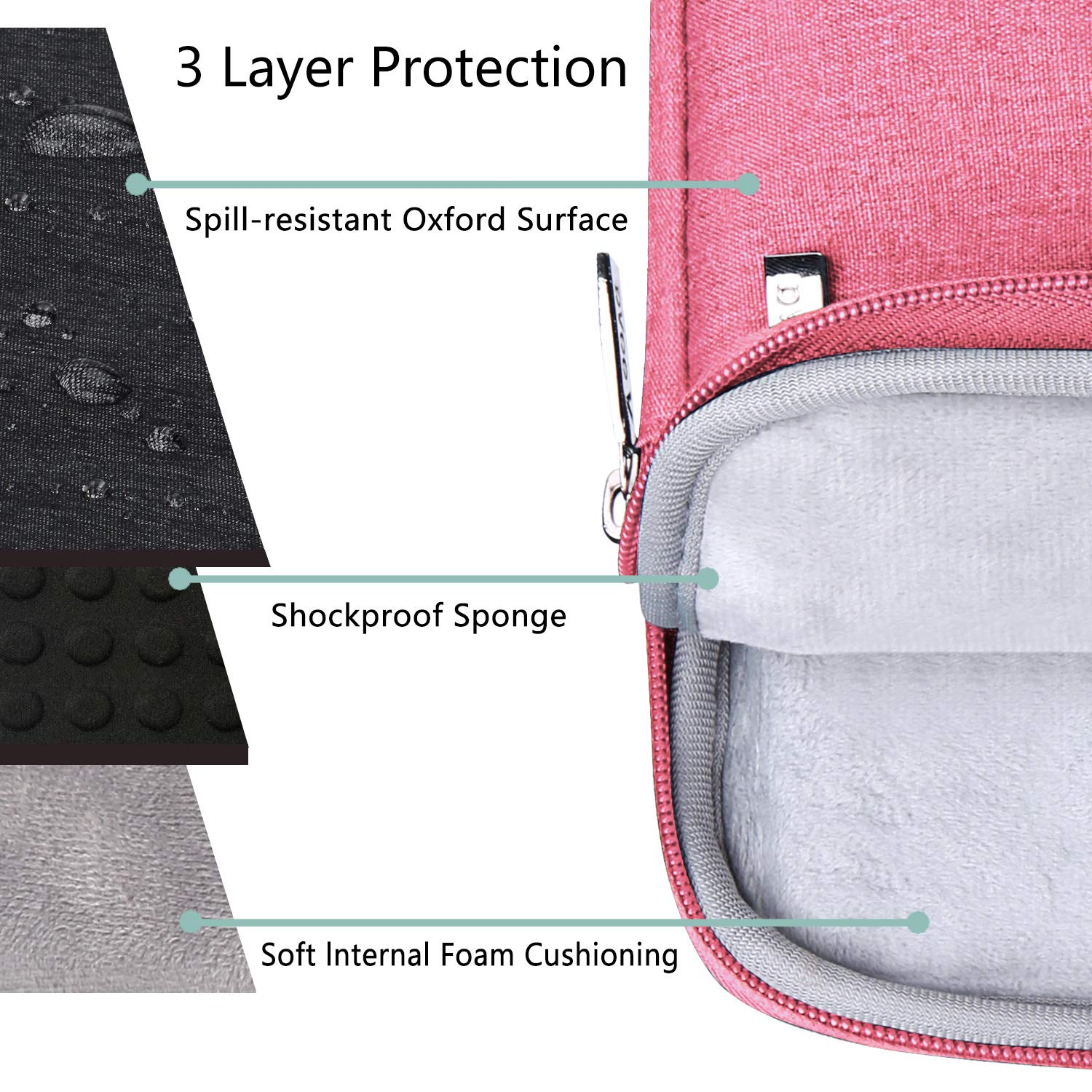 360/° Protective Computer Bag Compatible with Razer Blade Pro 17,Lenovo Asus Acer Dell Hp Notebook with Shoulder Strap for Men Women,Waterproof,Black Voova Laptop Sleeve Bag 17-17.3 Inch Carrying Case