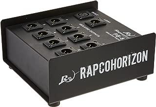 Rapco Horizon PB-8 1-Inout/8-Output Press Box