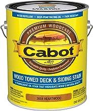 Cabot 3004 Wood Toned Deck & Siding Stain Oil Formula Oxide, 1 Gallon, 1 Gallon, 1 Gallon
