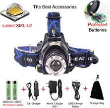 LED Headlamp Flashlight Rechargeable Lithium Batteries-3 Modes Zoomable Super Bright Adjustable-Outdoor Camping Fishing Repairing Night Walking-Included 3200mAh Protected Board Batteries