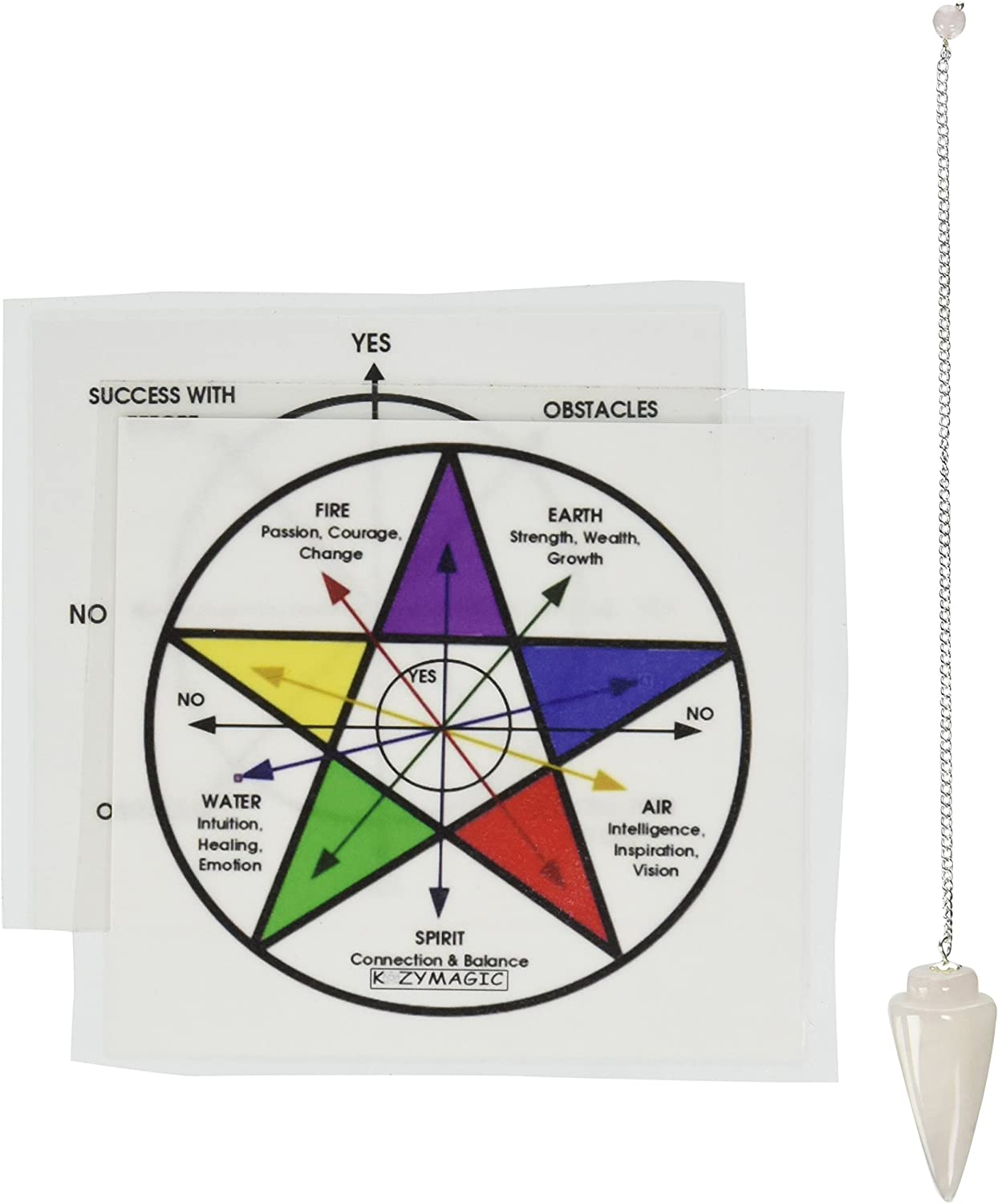 Amazon Com Beginner And Advanced Pendulum Charts With Instructions Includes Free Pendulum Carry Bag
