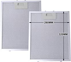 2 x Filter, Cut to Size - 100 cm x 47 cm SPARES2GO Large Cooker Hood Grease Filters for Jackson Vent Extractor Fans