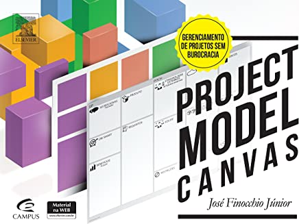 Project model Canvas